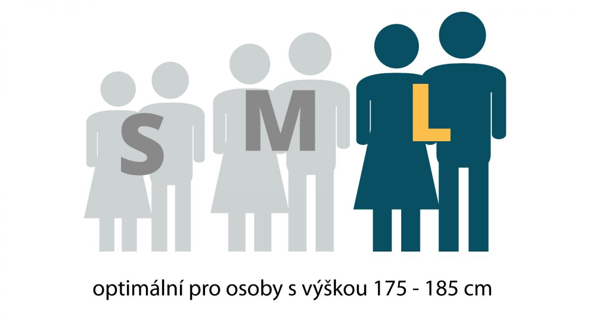 Optimální velikost postavy pro rám L