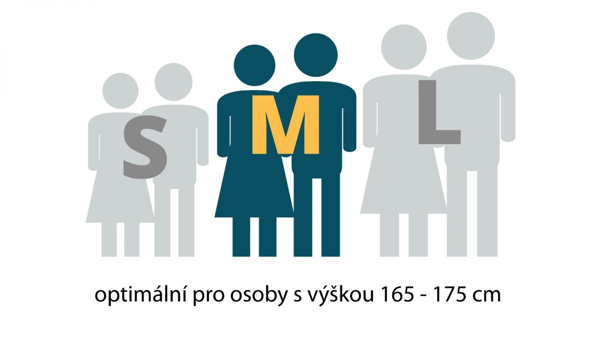 Optimální velikost postavy pro rám M